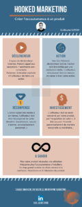 infographie hooked marketing